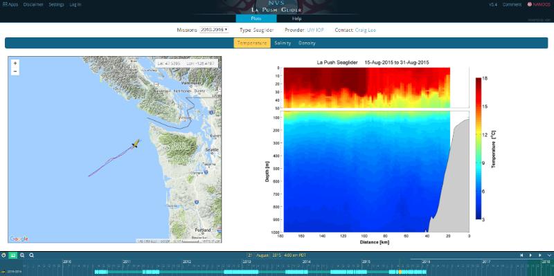 HF Radar Coming to WA Coast