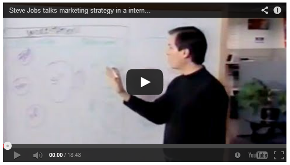 Steve Jobs, about Marketing Strategy: