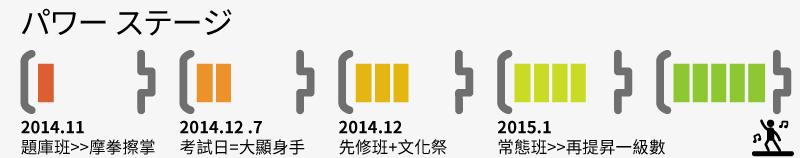 2015年學習規劃