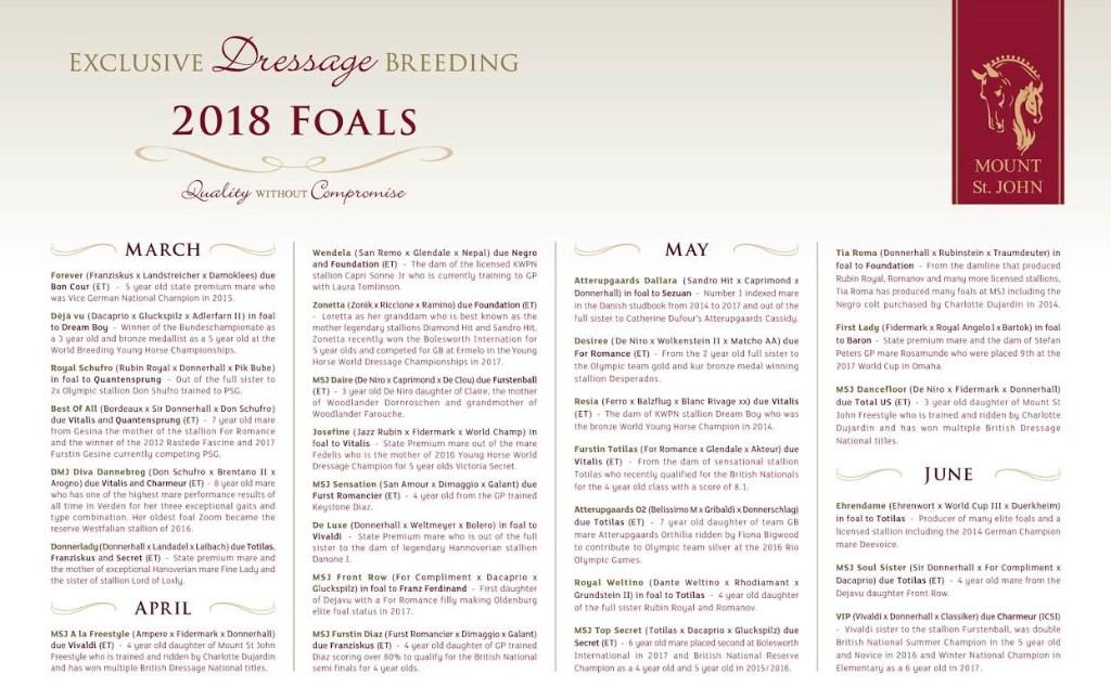 2018 foals due