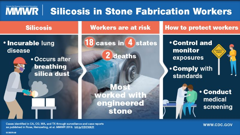 An illustration shows a worker cutting stone with dust in the air and a worker at a doctor's office being checked.