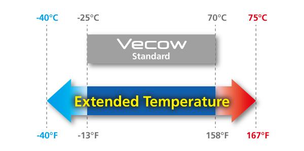Temperatura operativa Mini PC FanlessECS-9000-4G