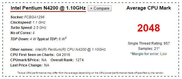 ARCHITETTURA Atom Apollo Lake CPU Pentium N4200
