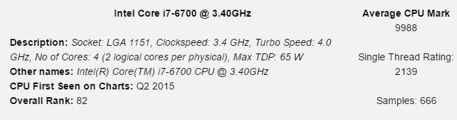 Intel core i7-6700