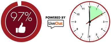 Customer Satisfaction and AHT - powered by LiveChat