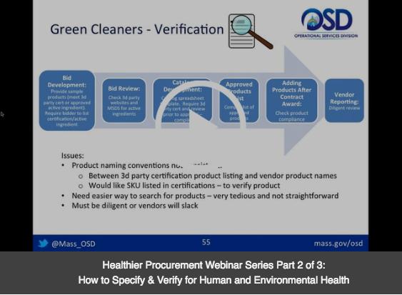 Healthier Procurement Webinar Series Part 2 Video
