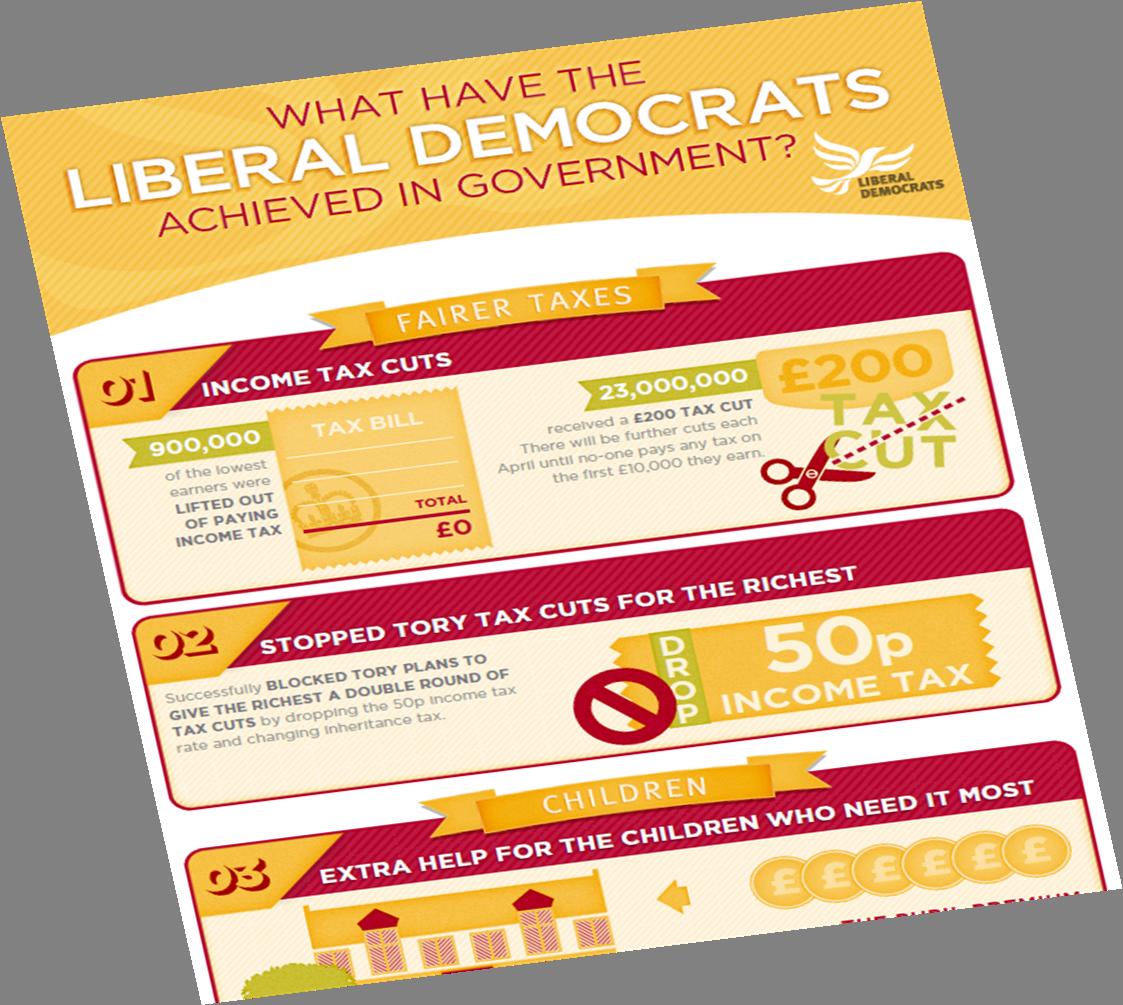 Lib Dem infographic