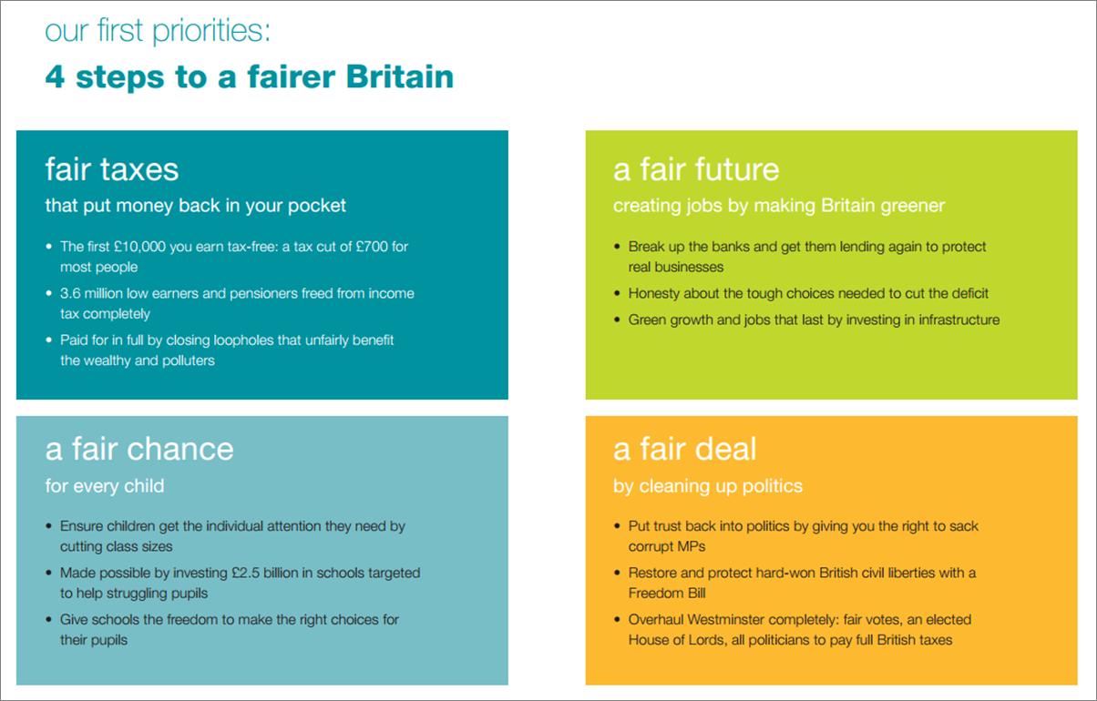 Lib Dem 2010 manifesto priorities