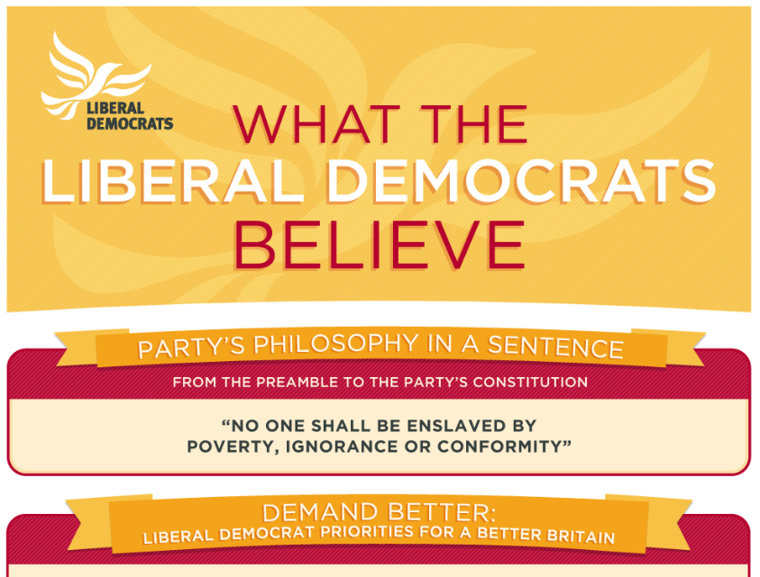 What the Lib Dems belief - new poster teaser graphic