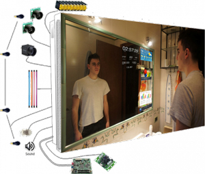 Wize Mirror
