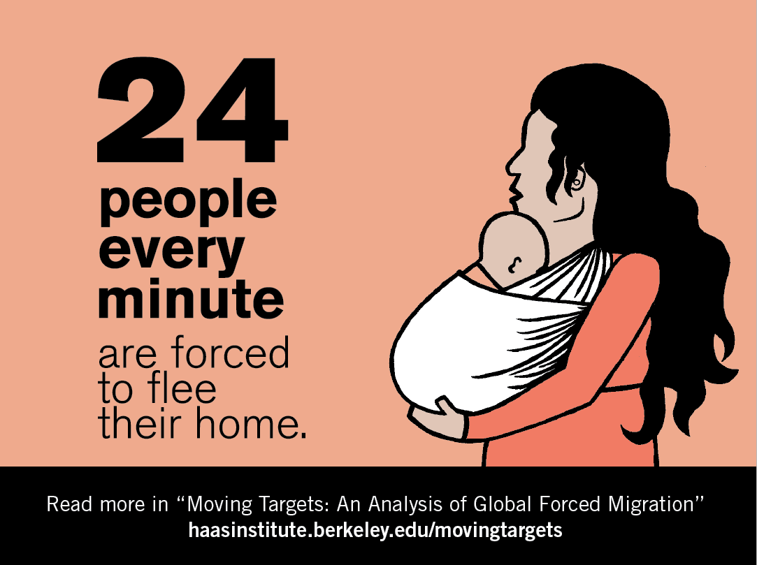 graphic: 24 people every minute are forced to flee their home