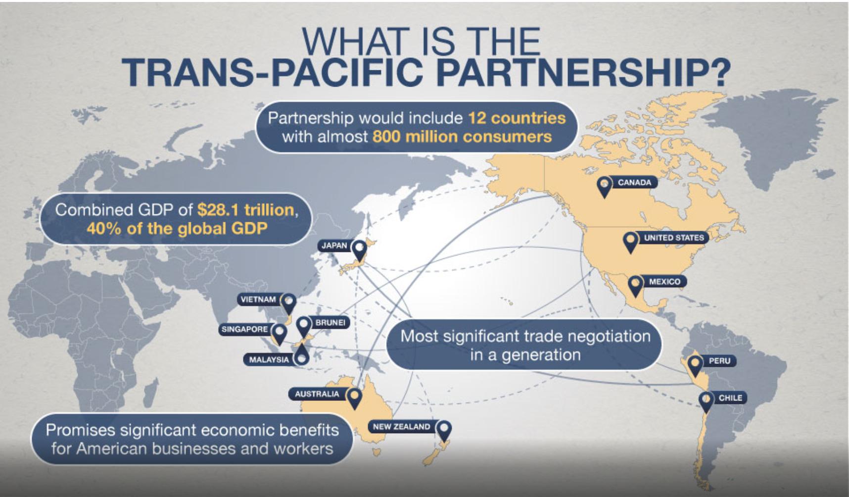 TPP Graphic