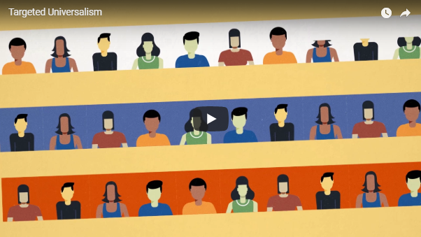 frame from the targeted universalism explainer video shows lines of caricatured people in three rows