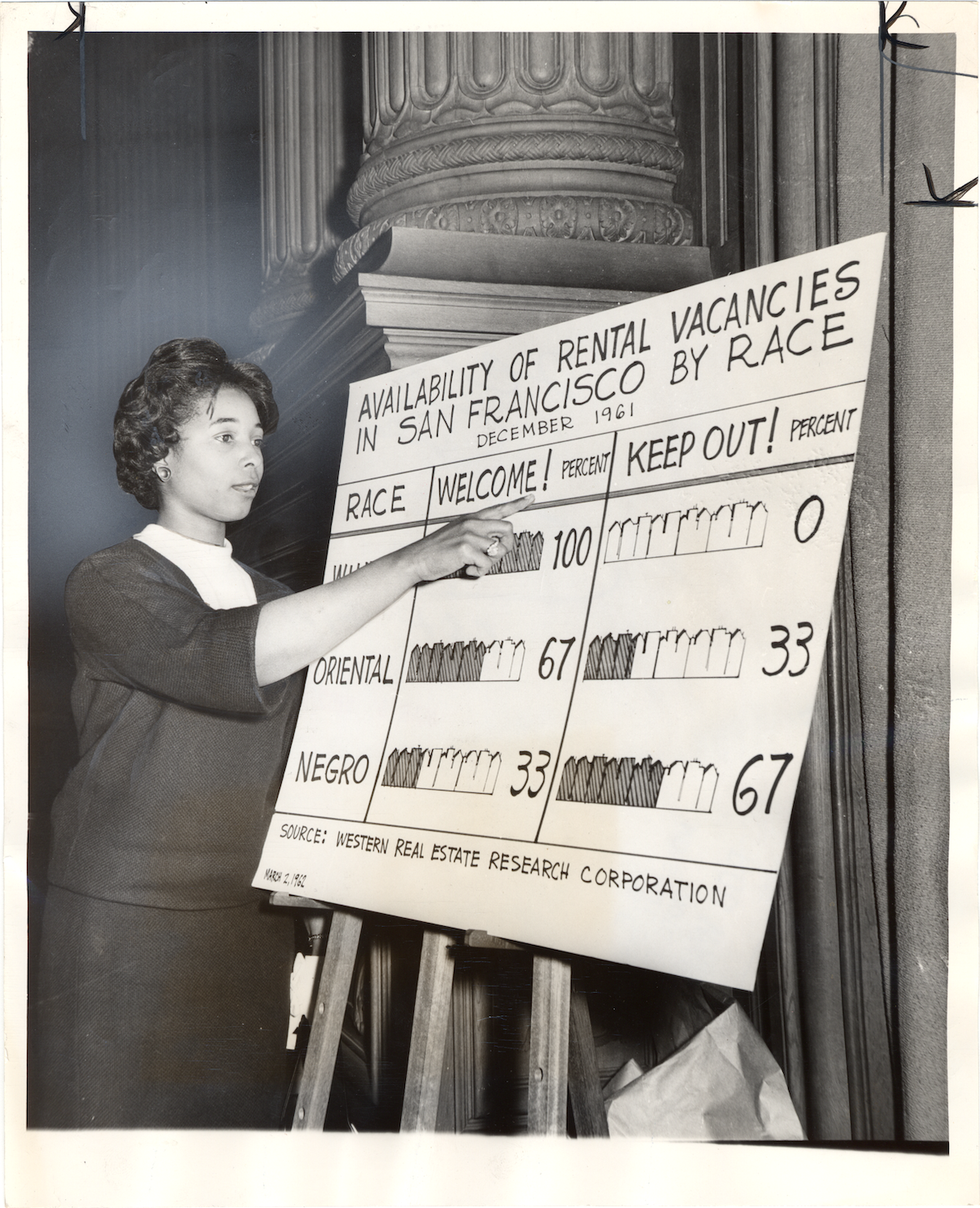Black and white historical photo showingBerkeley teacher Miss Frances Fletcherpresents statistics gathered by the National Real Estate Research Corporation on racial discrimination in San Francisco's rental housing marketshowing that two-thirds of landlords refused to rent to African Americans in 1962