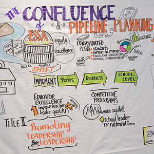 Illustration of The Confluence if Pipeline Planning