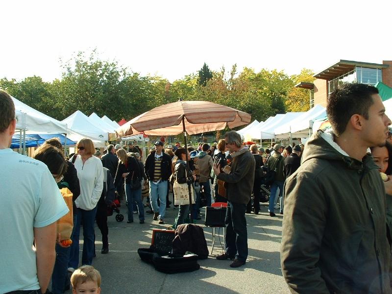 Kits market