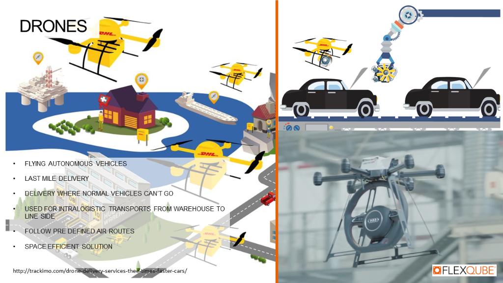 FlexQube and future logistics drones
