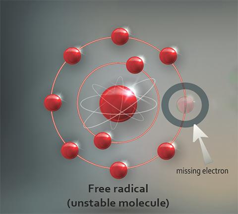 Electromagnetic Radiations