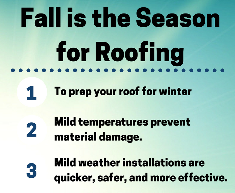Fall is the Season for Roofing - Image 2