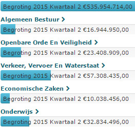 Transparantie met Openspending.nl