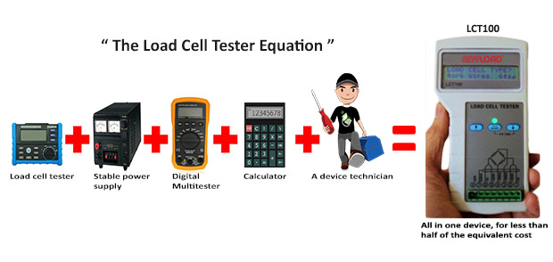 LCT100 Load Cell Tester