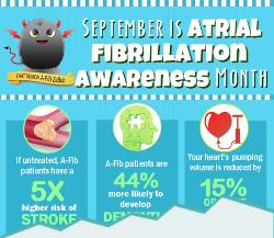 A-Fib Awareness Month at A-Fib.com