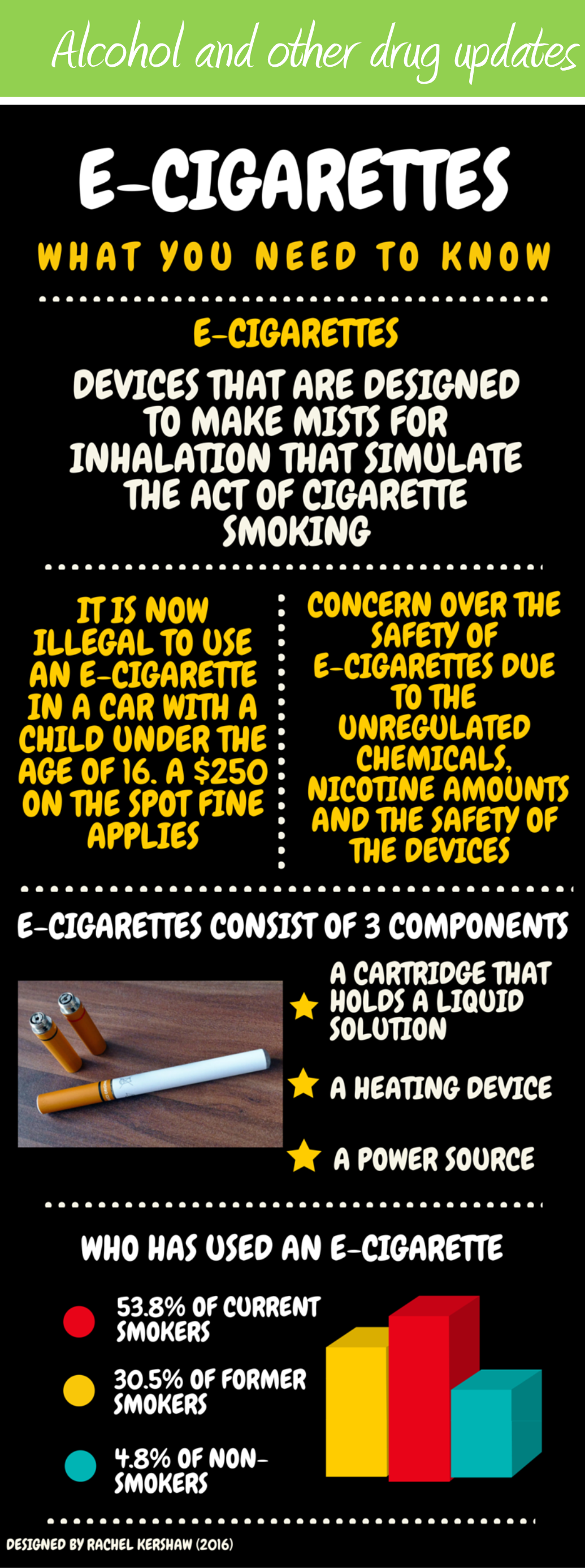 E-Cigarettes: What you need to know