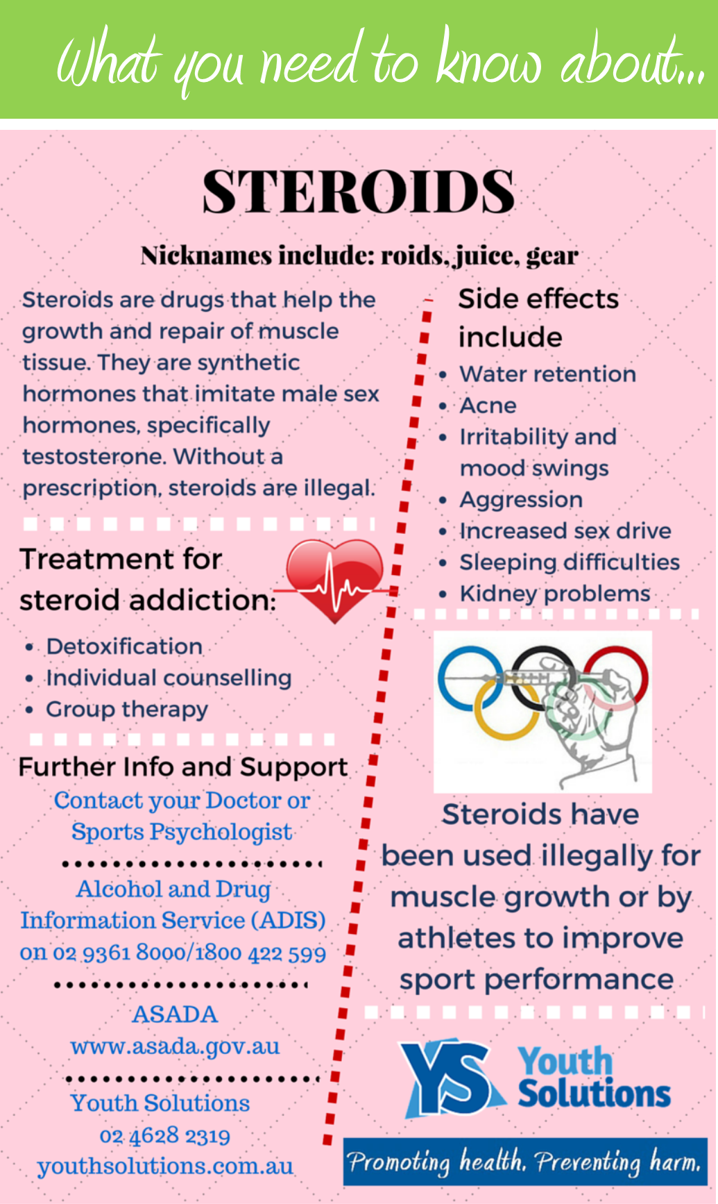 What you need to know about ... Steroids