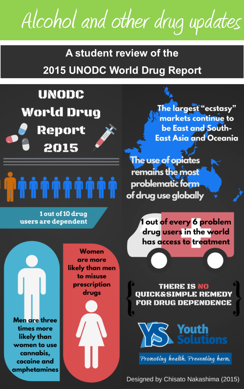 A student review of the 2015 UNODC World Drug Report