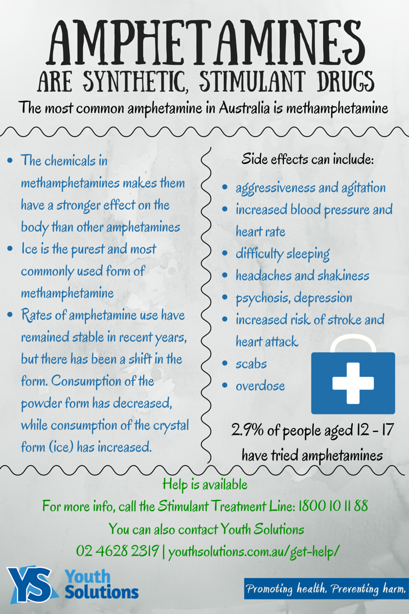 What you need to know about amphetamines...