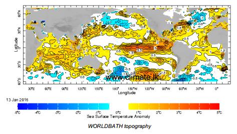 Ocean Surface Monitoring
