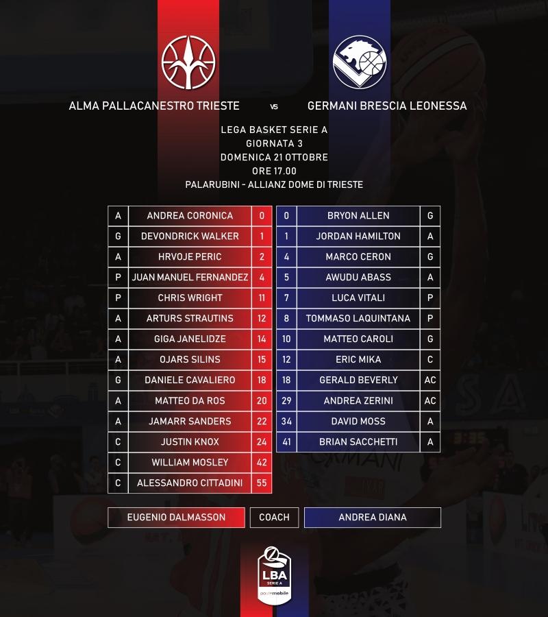 Basket Serie A, tutte le info su Trieste-Brescia. Streaming e presentazione