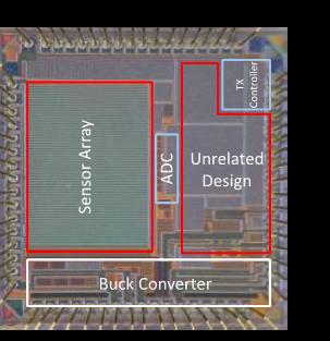Die photo of of 130nm Test-chip