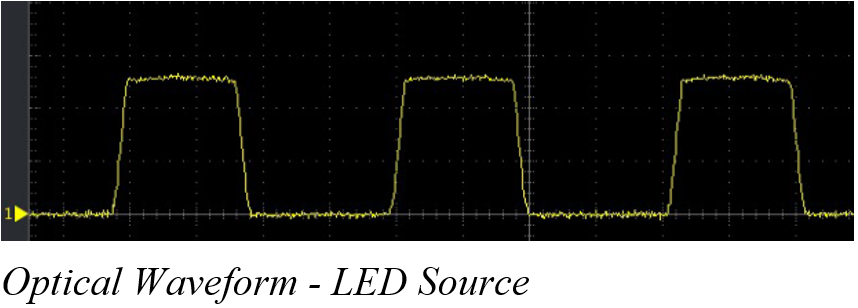 Optical Waveform - LED Source - Flicker