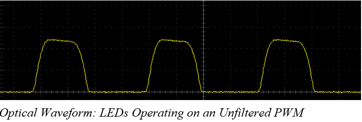 Optical Waveform: LEDs operating on an unfiltered PWM - Flicker