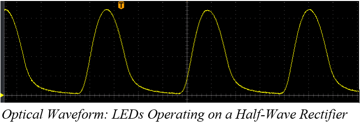 Optical Waveform: LEDs operating on a half-wave rectifier - Flicker