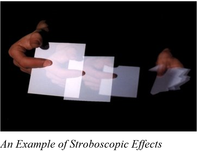 An Example of Stroboscopic Effects- Flicker