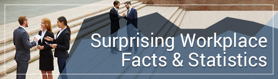 Surprising Workplace Facts and Statistics