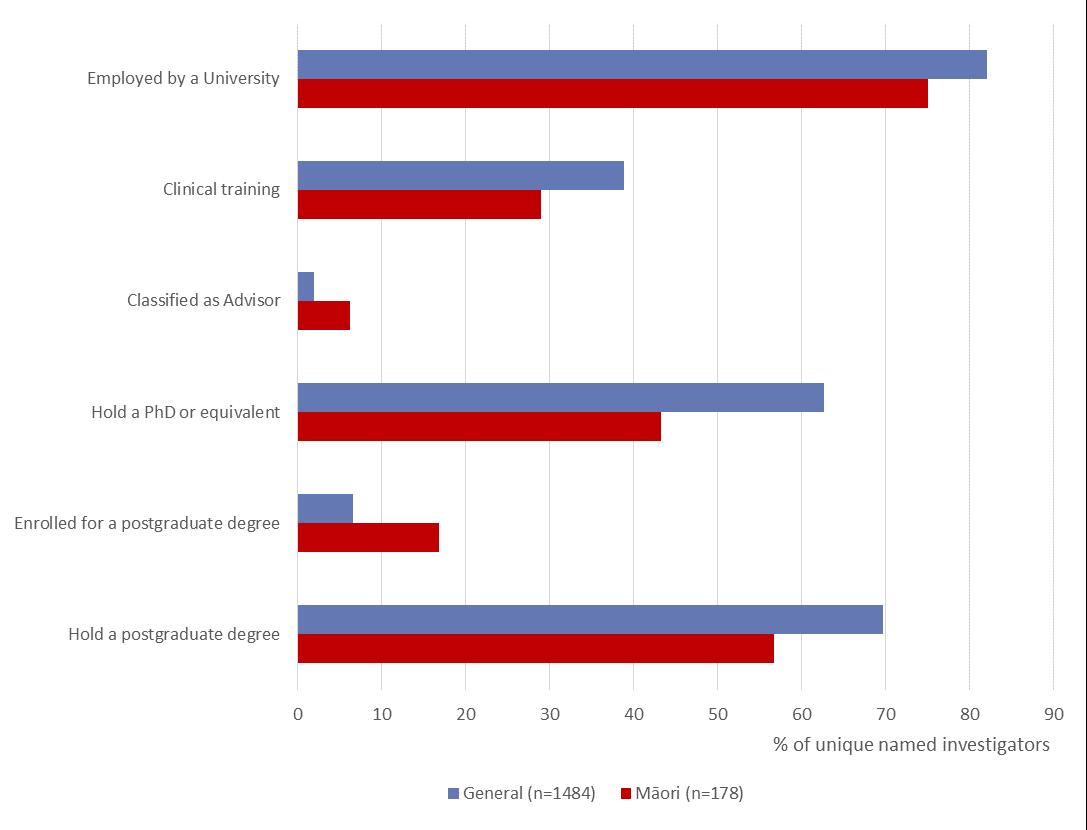 Workforce graphic
