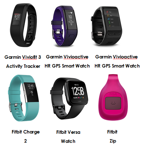 Pictures of six different fitness trackers with captions underneath