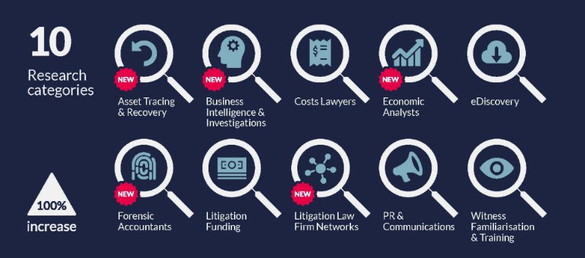 Chambers Litigation Support  research categories