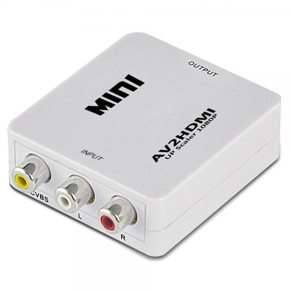 Composite + Audio to HDMI Converter