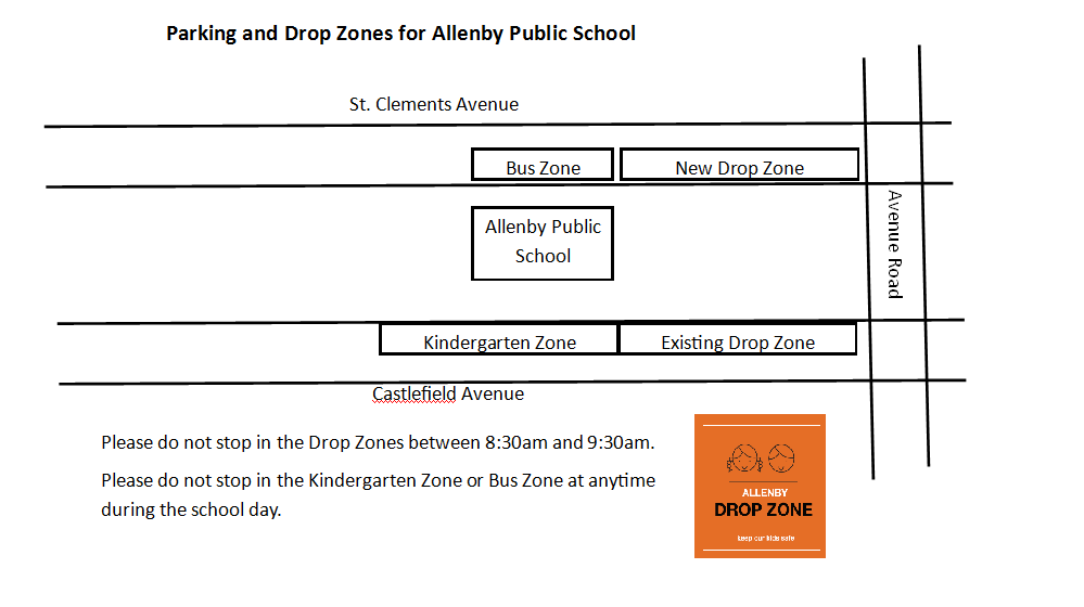 Introducing... The New Allenby Drop Zone