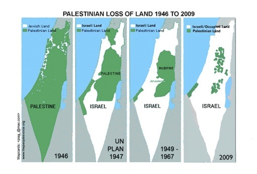 israeli colonisation