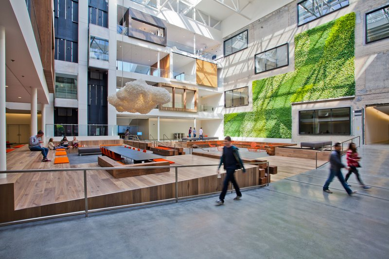 airbnb offices san francisco