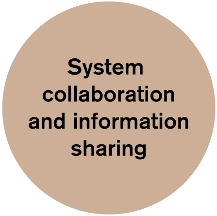 System Collaboration and Information Sharing