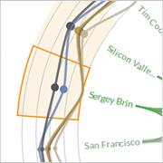 Entity Map Thumbnail