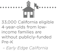 33,000 California eligible 4-year-olds from low-income families are without publicly-funded Pre-K