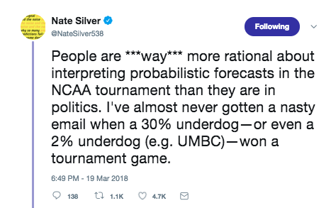"""When Underdogs Win, How Much Do Forecasters Lose"" - Annie's Newsletter, March 23rd, 2018"