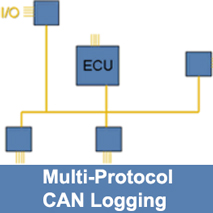 Multi-protocol CAN logging